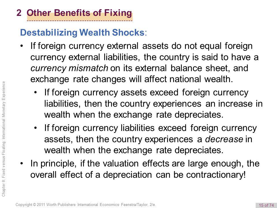 15 of 74 Copyright © 2011 Worth Publishers· International Economics· Feenstra/Taylor, 2/e.
