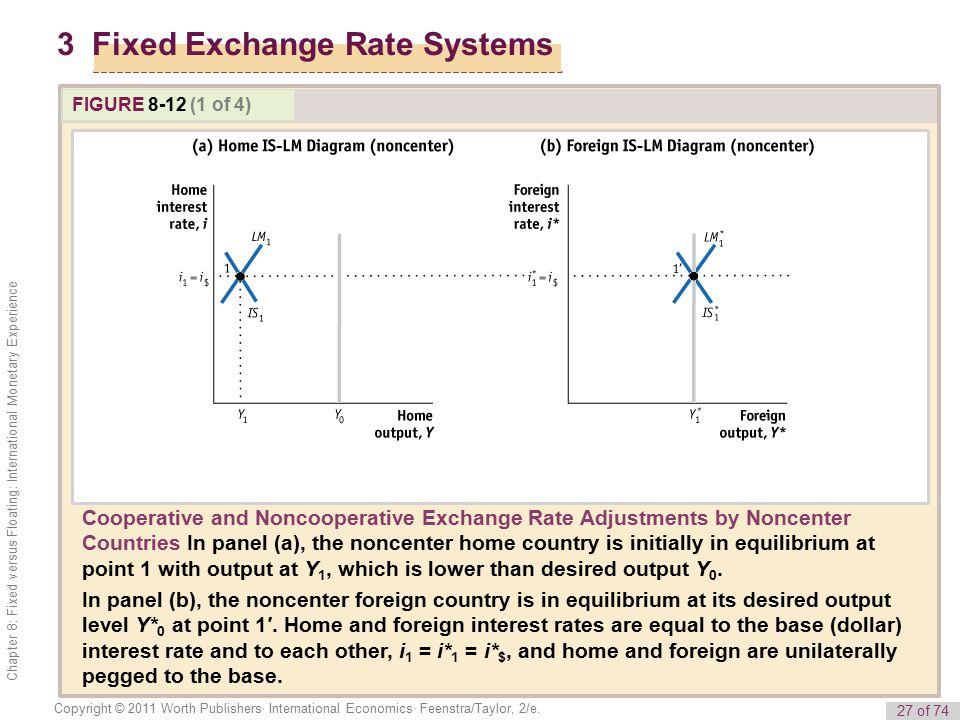 27 of 74 Copyright © 2011 Worth Publishers· International Economics· Feenstra/Taylor, 2/e.