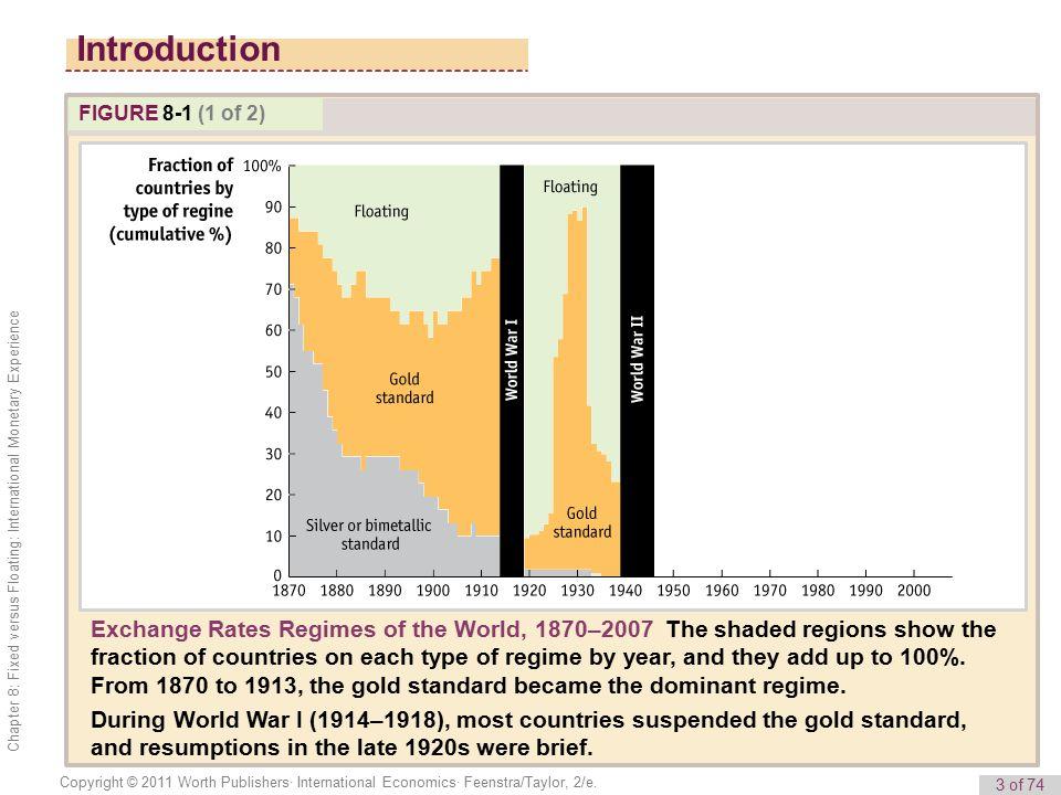 3 of 74 Copyright © 2011 Worth Publishers· International Economics· Feenstra/Taylor, 2/e.