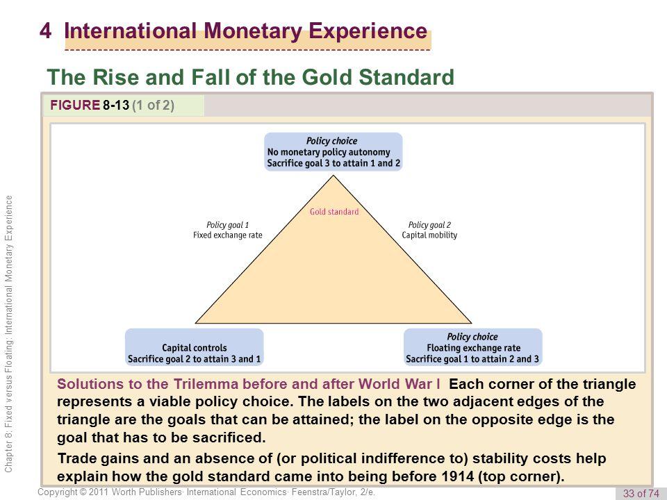 33 of 74 Copyright © 2011 Worth Publishers· International Economics· Feenstra/Taylor, 2/e.