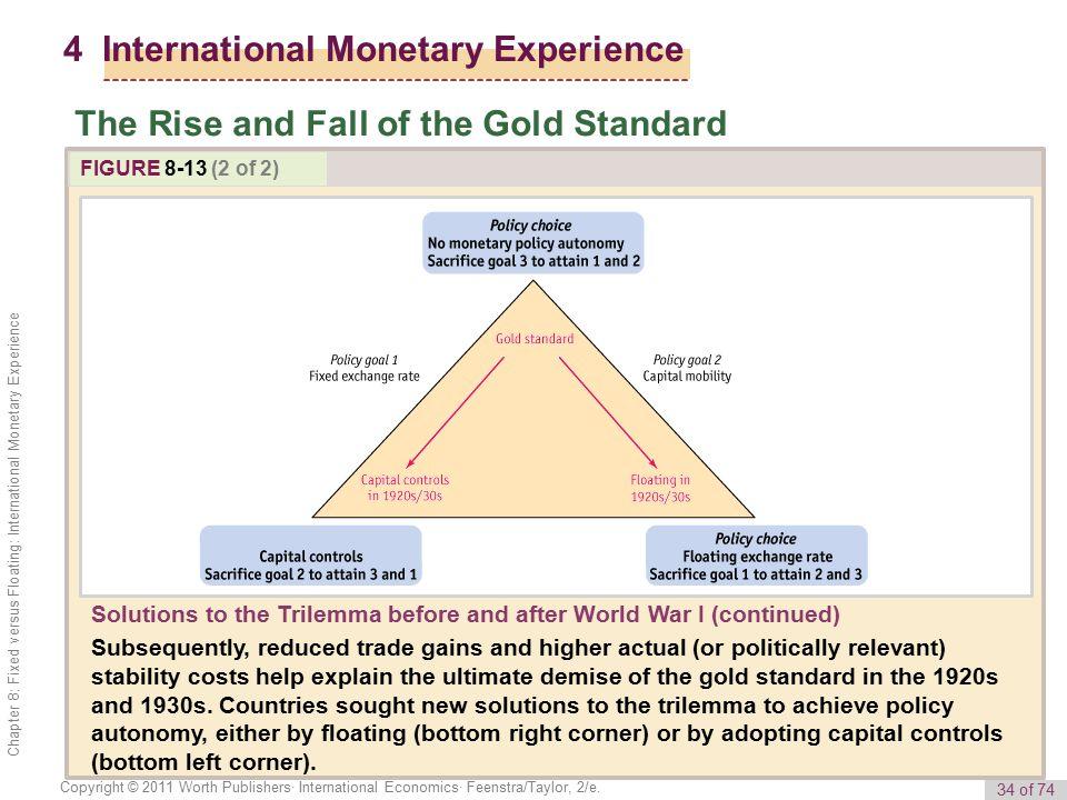 34 of 74 Copyright © 2011 Worth Publishers· International Economics· Feenstra/Taylor, 2/e.