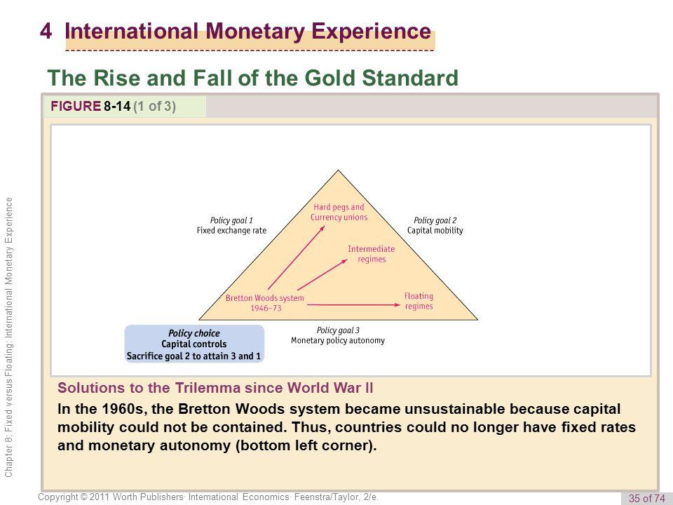 35 of 74 Copyright © 2011 Worth Publishers· International Economics· Feenstra/Taylor, 2/e.