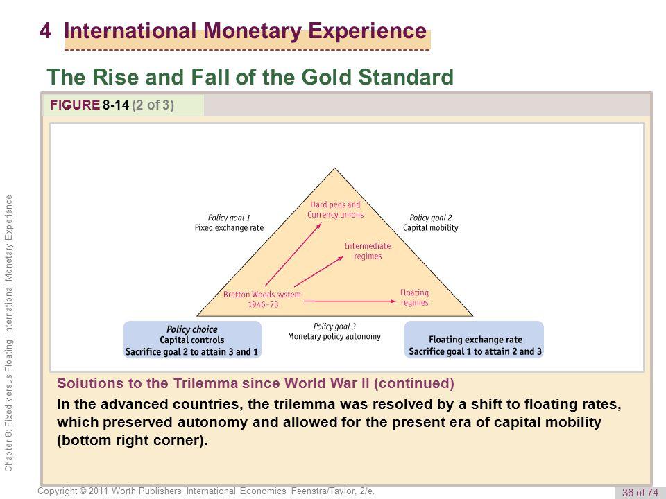 36 of 74 Copyright © 2011 Worth Publishers· International Economics· Feenstra/Taylor, 2/e.