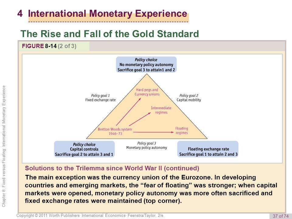37 of 74 Copyright © 2011 Worth Publishers· International Economics· Feenstra/Taylor, 2/e.
