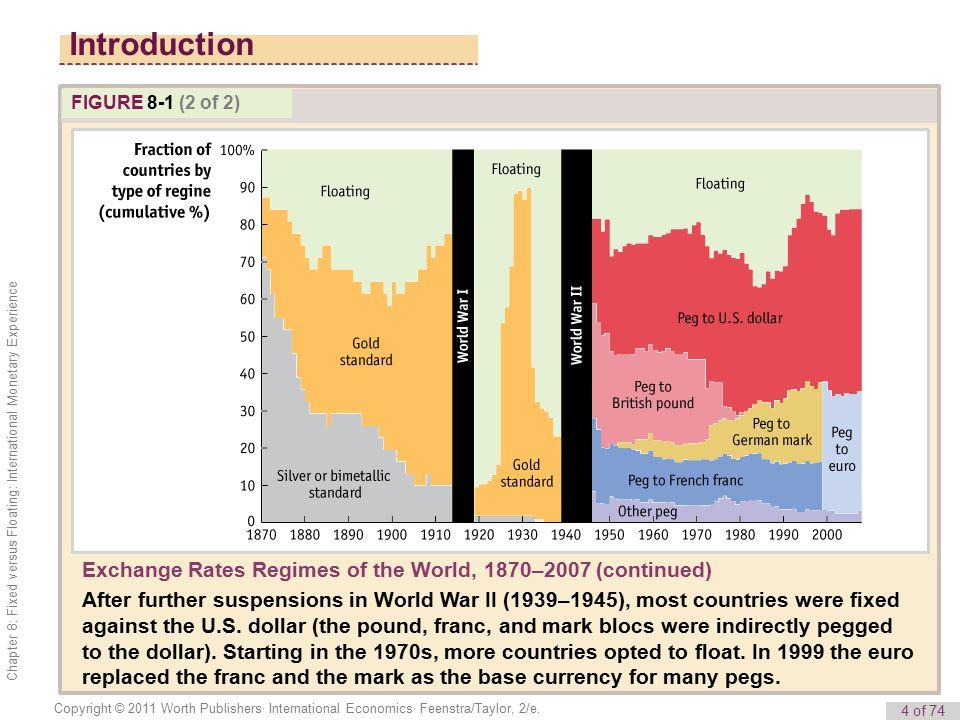 4 of 74 Copyright © 2011 Worth Publishers· International Economics· Feenstra/Taylor, 2/e.