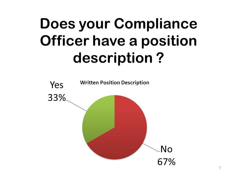 Does your Compliance Officer have a position description ? 7