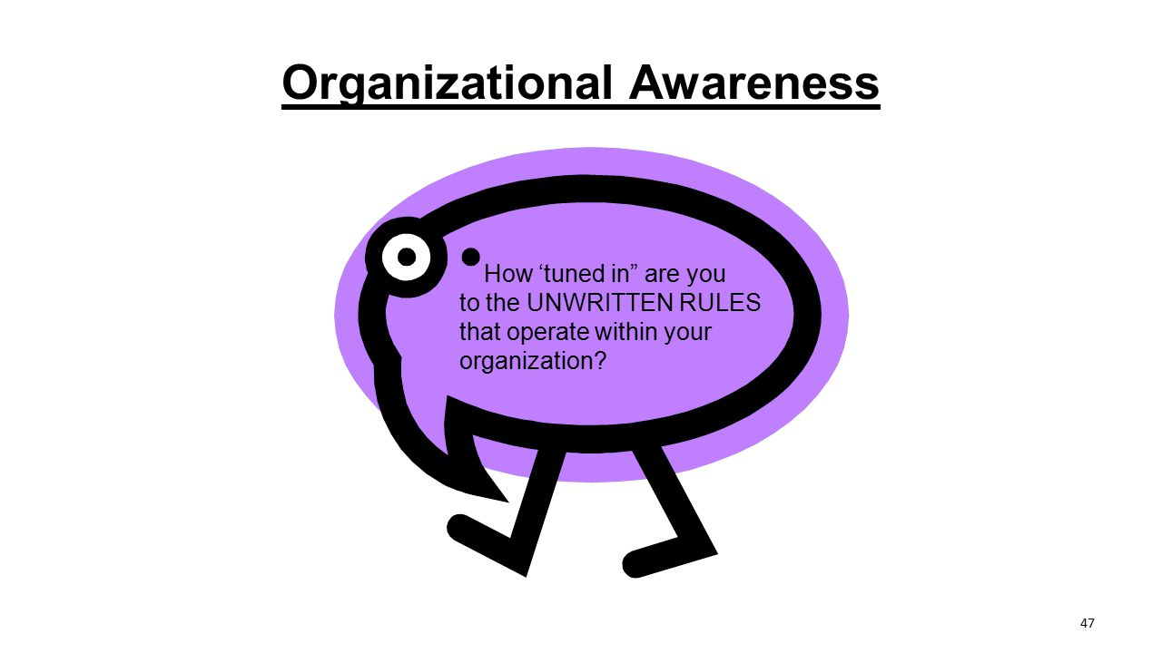 "Organizational Awareness How 'tuned in"" are you to the UNWRITTEN RULES that operate within your organization? 47"