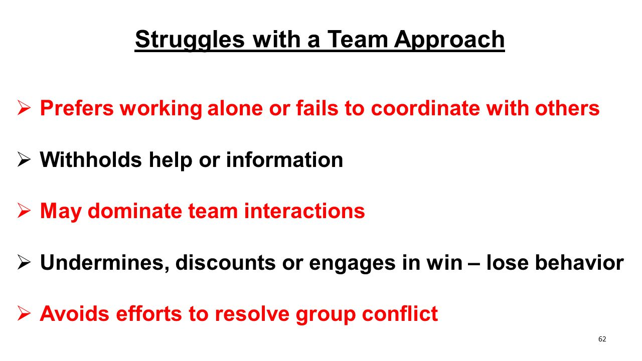Struggles with a Team Approach 62  Prefers working alone or fails to coordinate with others  Withholds help or information  May dominate team inter
