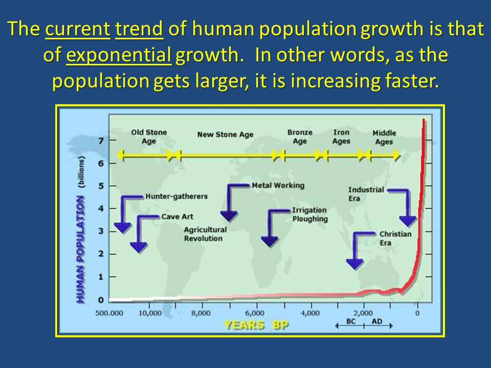 The current trend of human population growth is that of exponential growth. In other words, as the population gets larger, it is increasing faster.