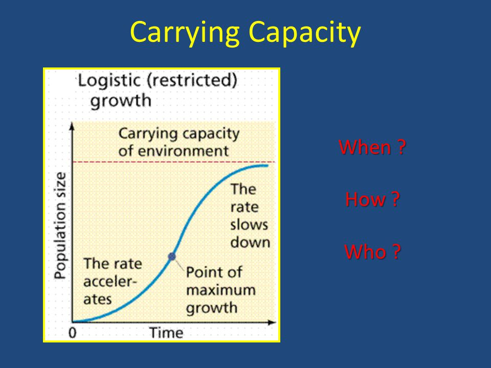 Carrying Capacity When ? How ? Who ?