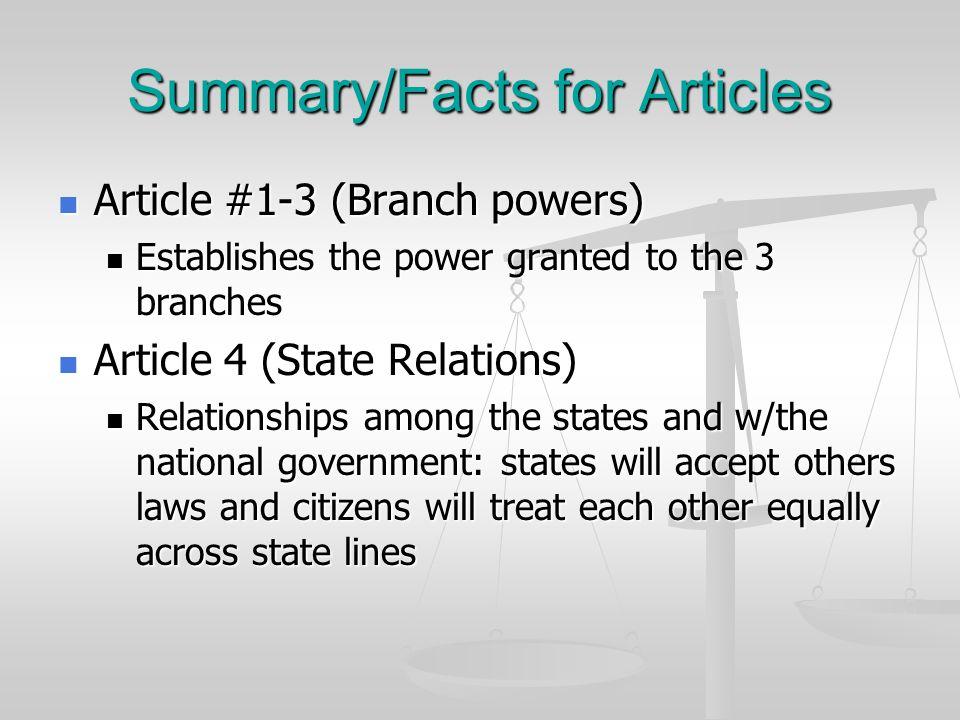 Amendment Process 1.