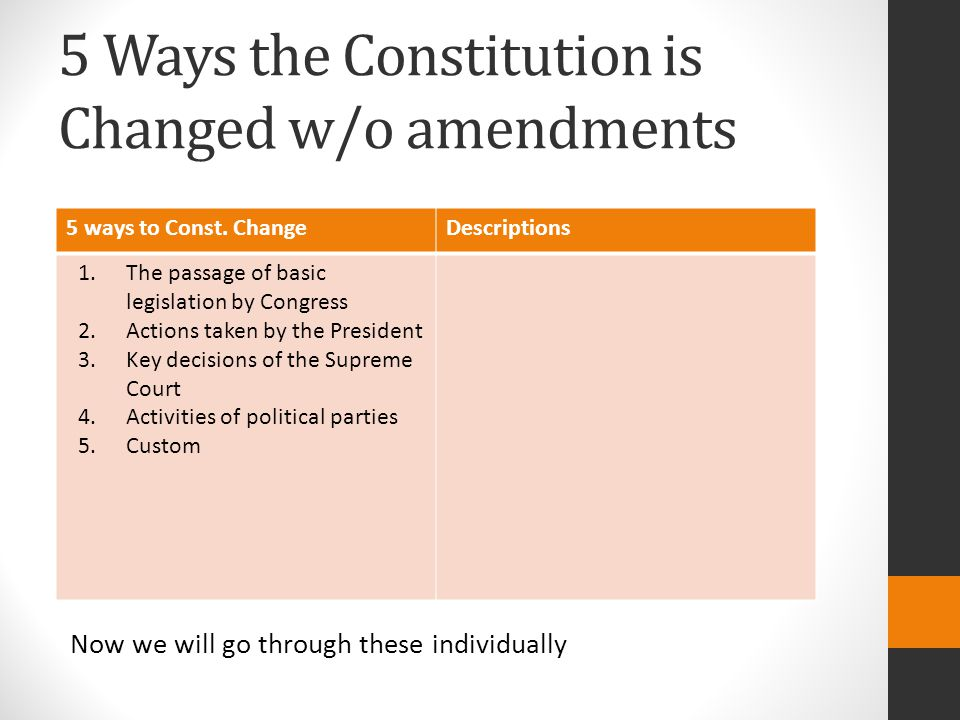 5 Ways the Constitution is Changed w/o amendments Now we will go through these individually 5 ways to Const.