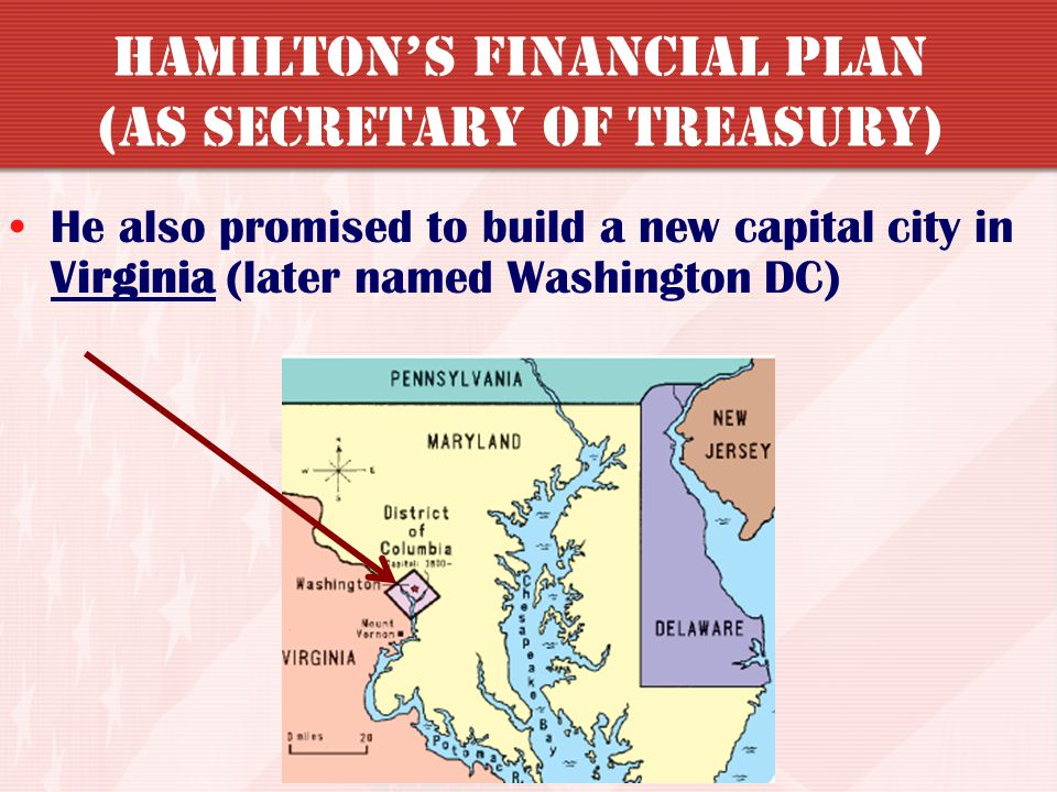 Hamilton's Financial Plan (as Secretary of Treasury) Pay off all war debts Create a national bank Establish a whiskey tax Create protective tariffs Es