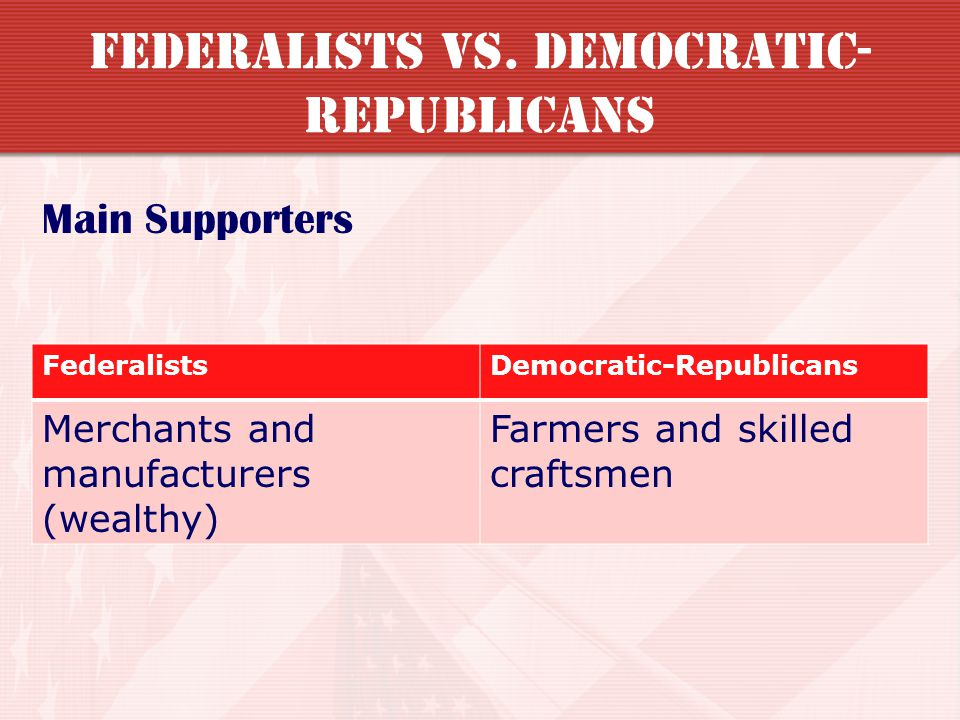 Views on Foreign Policy Federalists vs. Democratic- Republicans FederalistsDemocratic-Republicans Pro-British – feared mob rule Pro-French – sympathiz