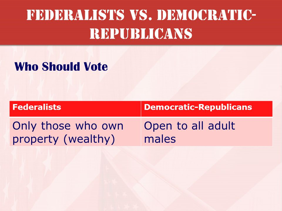 Main Supporters Federalists vs. Democratic- Republicans FederalistsDemocratic-Republicans Merchants and manufacturers (wealthy) Farmers and skilled cr