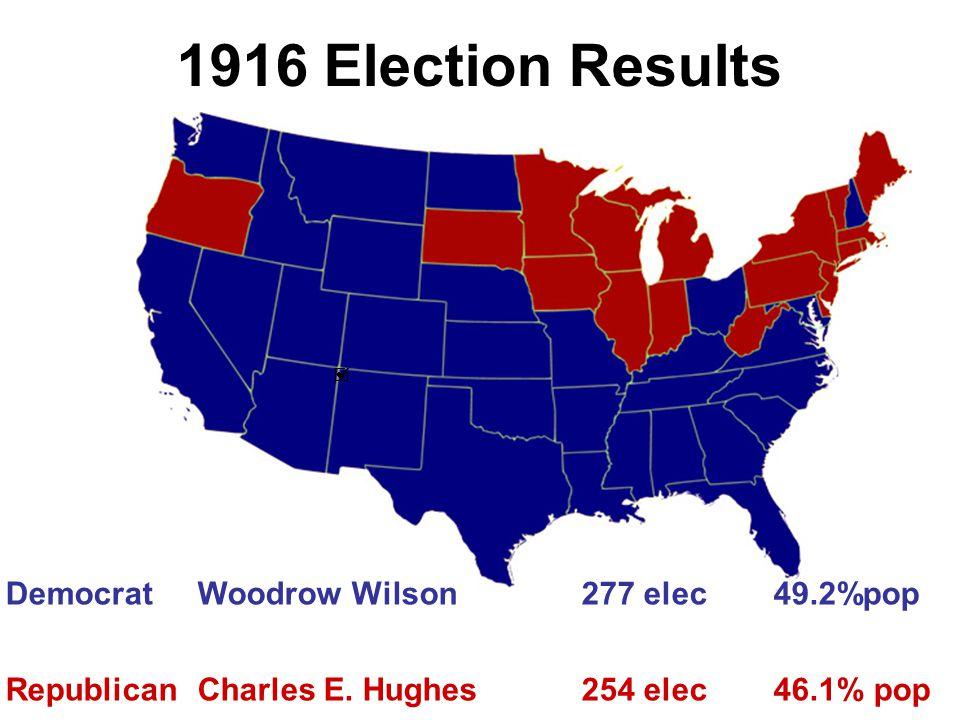 1916 Election Results DemocratWoodrow Wilson277 elec49.2%pop RepublicanCharles E. Hughes254 elec46.1% pop
