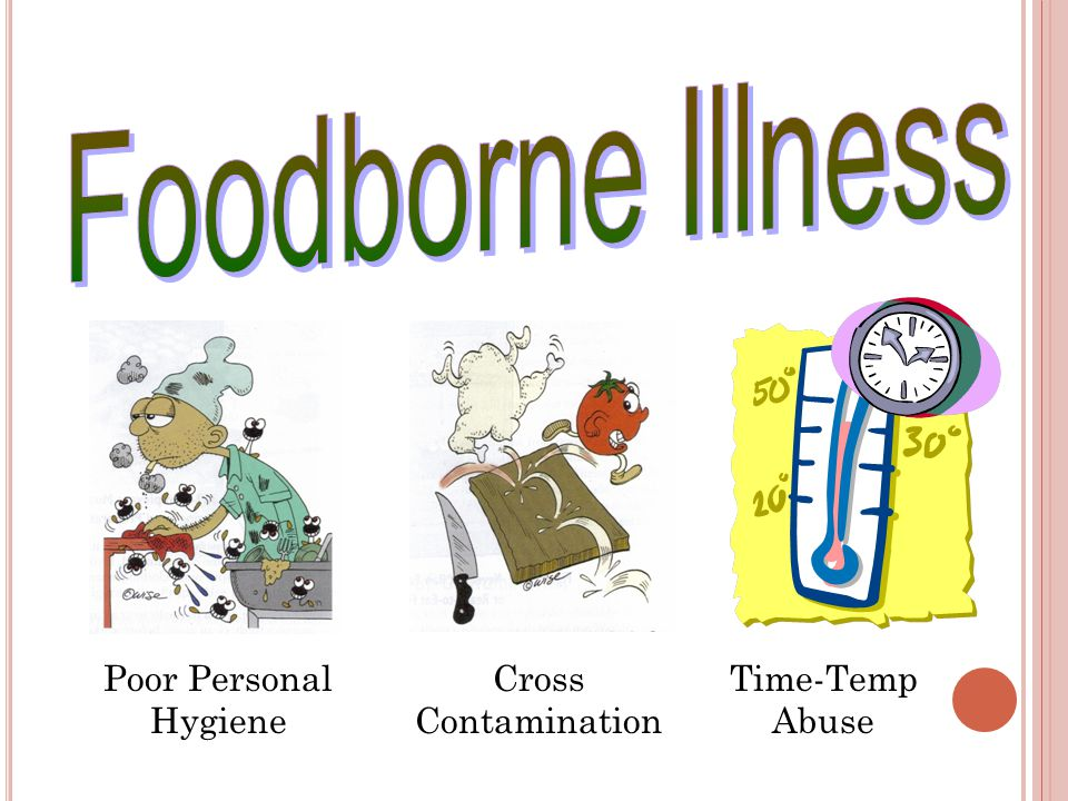 Poor Personal Hygiene Cross Contamination Time-Temp Abuse