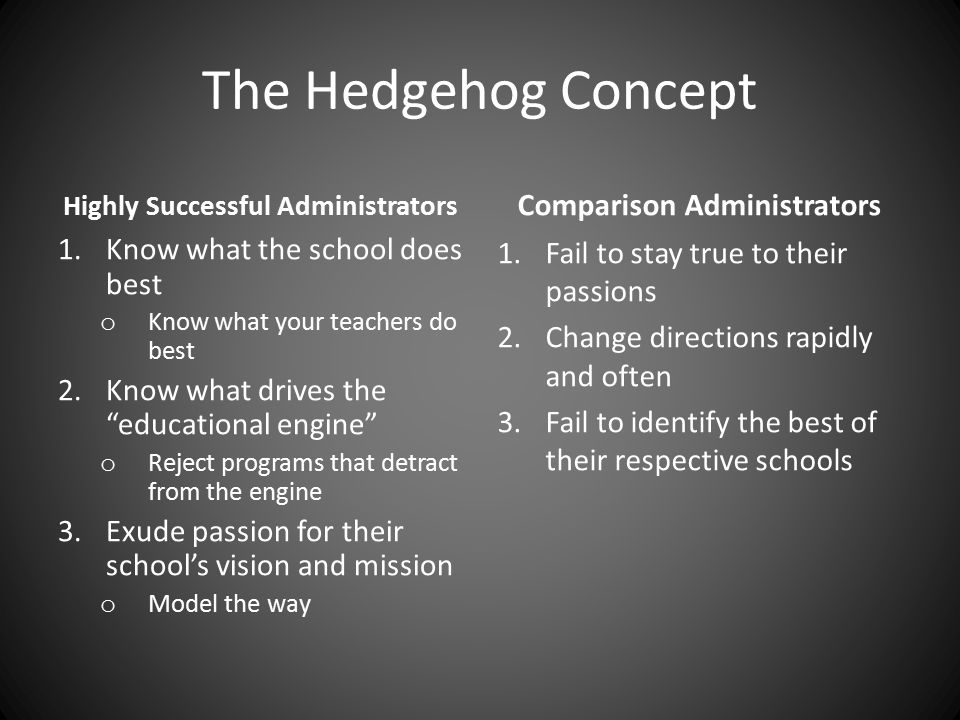 The Hedgehog Concept Highly Successful Administrators 1.Know what the school does best o Know what your teachers do best 2.Know what drives the educational engine o Reject programs that detract from the engine 3.Exude passion for their school's vision and mission o Model the way Comparison Administrators 1.Fail to stay true to their passions 2.Change directions rapidly and often 3.Fail to identify the best of their respective schools