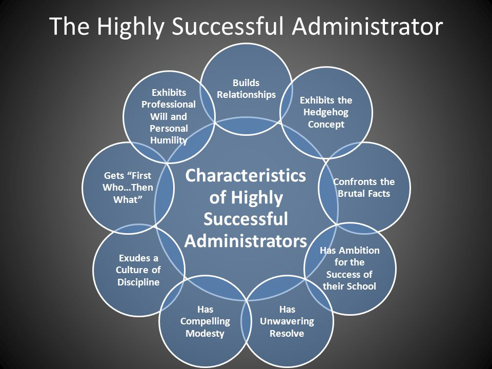 The Highly Successful Administrator Characteristics of Highly Successful Administrators Builds Relationships Exudes a Culture of Discipline Confronts the Brutal Facts Has Ambition for the Success of their School Has Unwavering Resolve Has Compelling Modesty Exhibits the Hedgehog Concept Gets First Who…Then What Exhibits Professional Will and Personal Humility