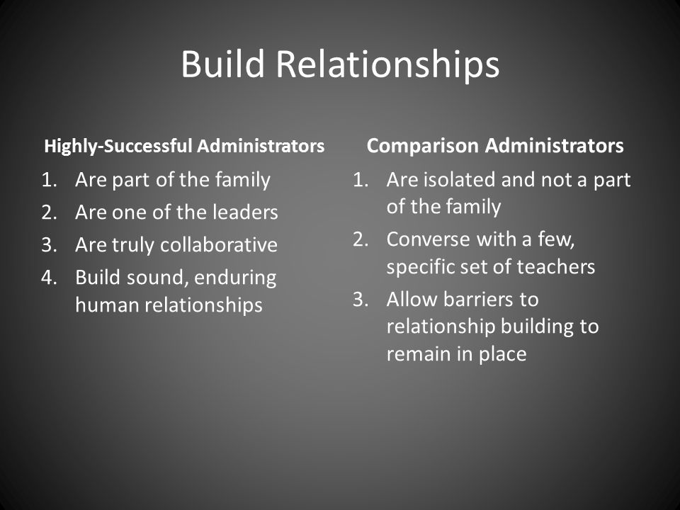 Build Relationships Highly-Successful Administrators 1.Are part of the family 2.Are one of the leaders 3.Are truly collaborative 4.Build sound, enduring human relationships Comparison Administrators 1.Are isolated and not a part of the family 2.Converse with a few, specific set of teachers 3.Allow barriers to relationship building to remain in place