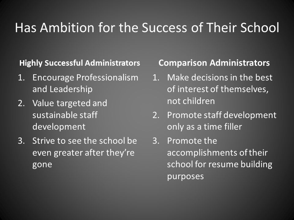 Has Ambition for the Success of Their School Highly Successful Administrators 1.Encourage Professionalism and Leadership 2.Value targeted and sustaina