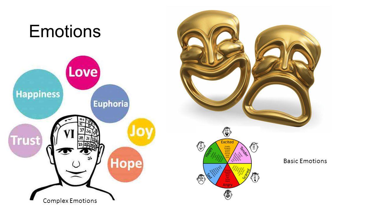 Emotions Basic Emotions Complex Emotions