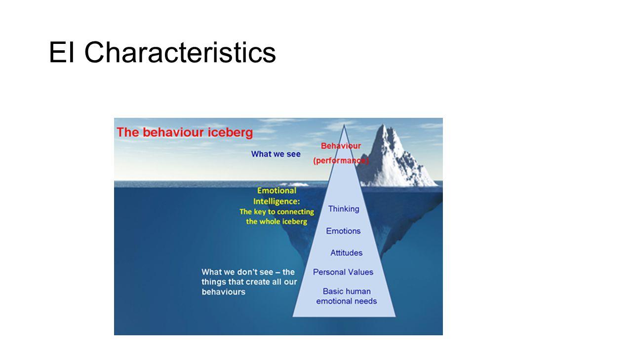 EI Characteristics