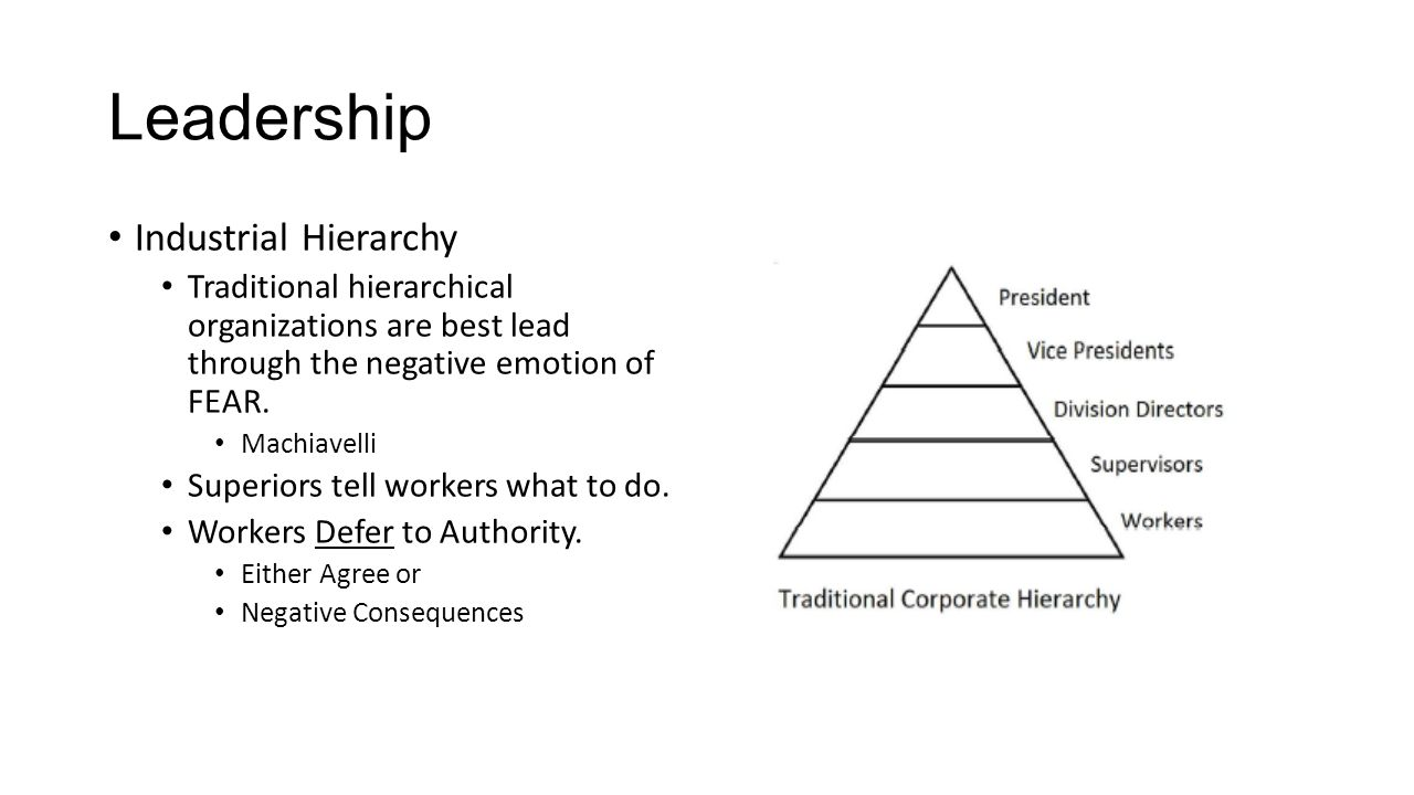 Leadership Industrial Hierarchy Traditional hierarchical organizations are best lead through the negative emotion of FEAR.