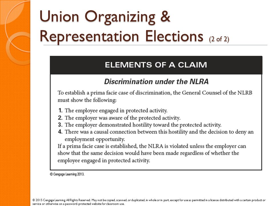 Union Organizing & Representation Elections (2 of 2) © 2015 Cengage Learning. All Rights Reserved. May not be copied, scanned, or duplicated, in whole