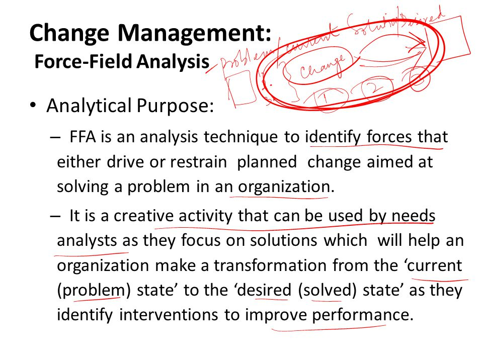 Change Management: Force-Field Analysis Analytical Purpose: – FFA is an analysis technique to identify forces that either drive or restrain planned ch