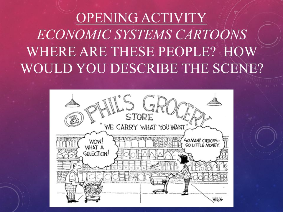 OPENING ACTIVITY ECONOMIC SYSTEMS CARTOONS WHERE ARE THESE PEOPLE.