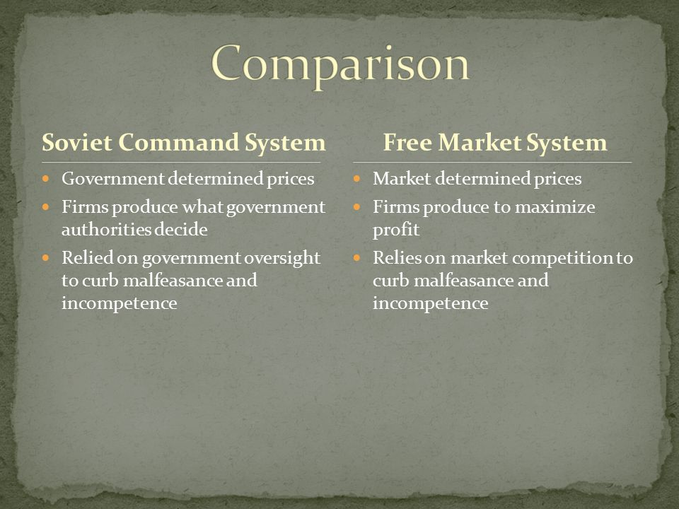 Soviet Command System Government determined prices Firms produce what government authorities decide Relied on government oversight to curb malfeasance and incompetence Market determined prices Firms produce to maximize profit Relies on market competition to curb malfeasance and incompetence Free Market System