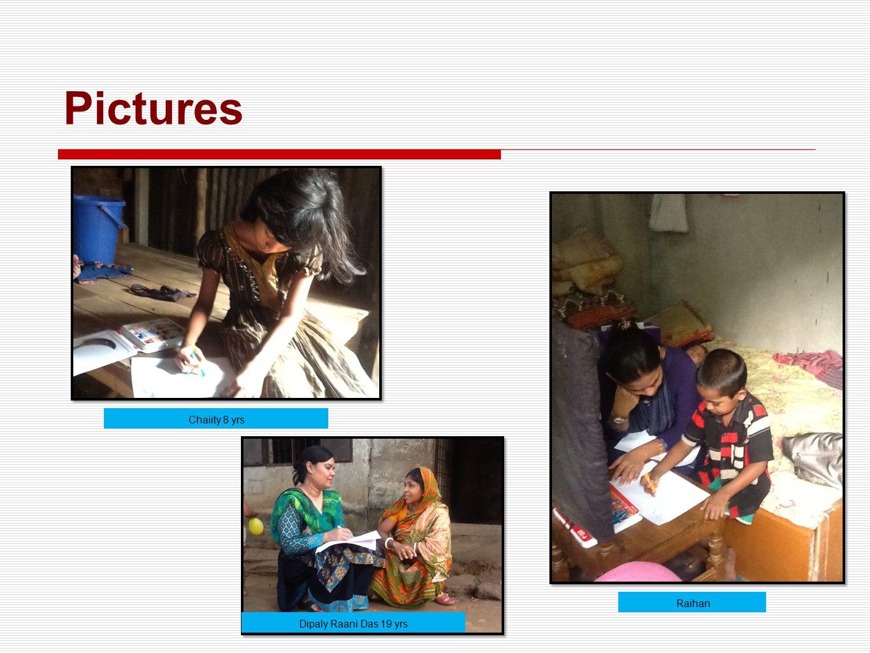 Pictures Chaiity 8 yrs Dipaly Raani Das 19 yrs Raihan