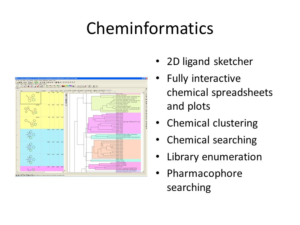 Cheminformatics 2D ligand sketcher Fully interactive chemical spreadsheets and plots Chemical clustering Chemical searching Library enumeration Pharma