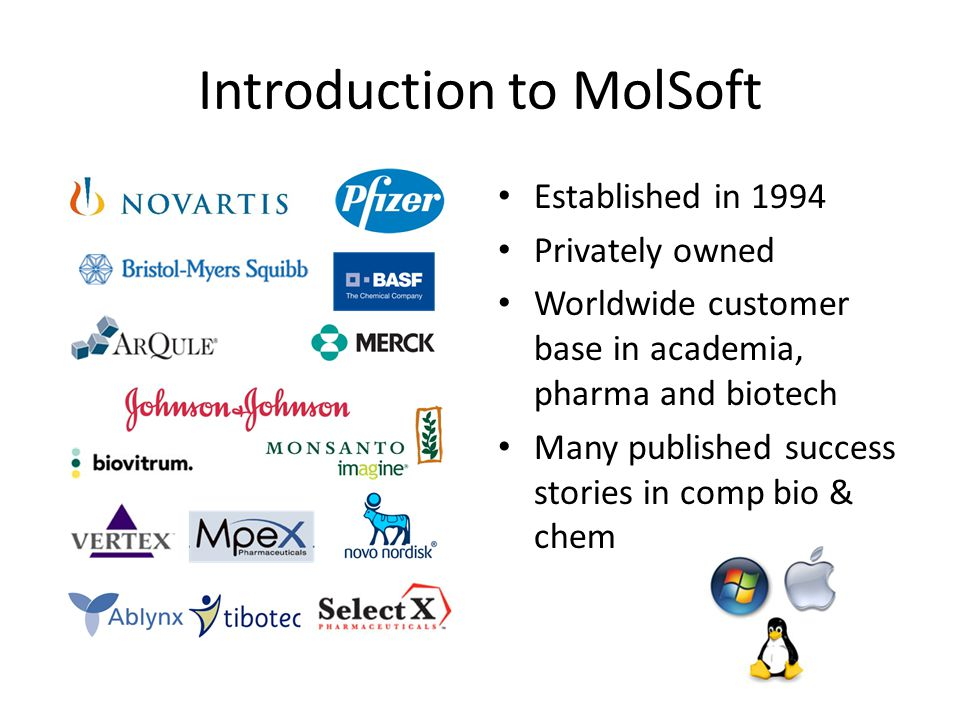 Introduction to MolSoft Established in 1994 Privately owned Worldwide customer base in academia, pharma and biotech Many published success stories in
