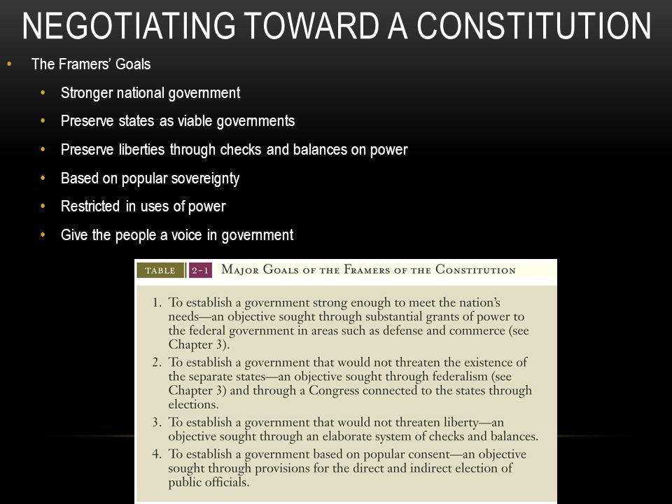 NEGOTIATING TOWARD A CONSTITUTION A Strategy for Ratification Would others share the writer's views? Designed a new ratification process Must be appro