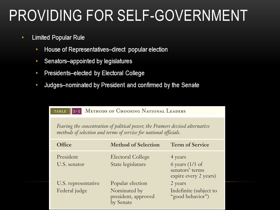 PROVIDING FOR SELF- GOVERNMENT Democracy Versus Republic Democracy Republic Representative Democracy Trustees