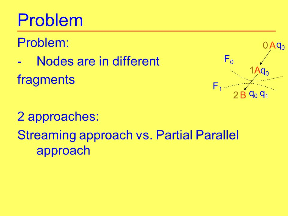 Problem Problem: -Nodes are in different fragments 2 approaches: Streaming approach vs.
