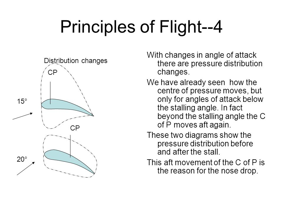 Principles of Flight--4 With changes in angle of attack there are pressure distribution changes.