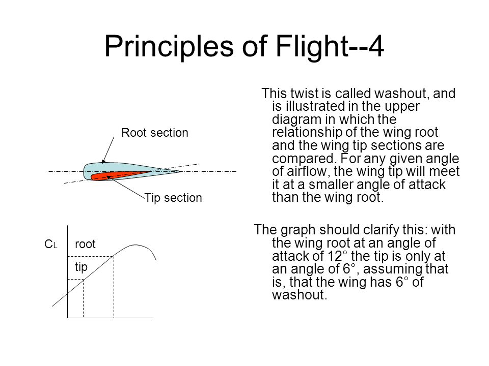 Principles of Flight--4 This twist is called washout, and is illustrated in the upper diagram in which the relationship of the wing root and the wing tip sections are compared.