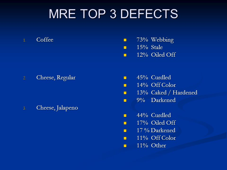 MRE TOP 3 DEFECTS 1. Coffee 2. Cheese, Regular 3. Cheese, Jalapeno 73% Webbing 15% Stale 12% Oiled Off 45% Curdled 14% Off Color 13% Caked / Hardened