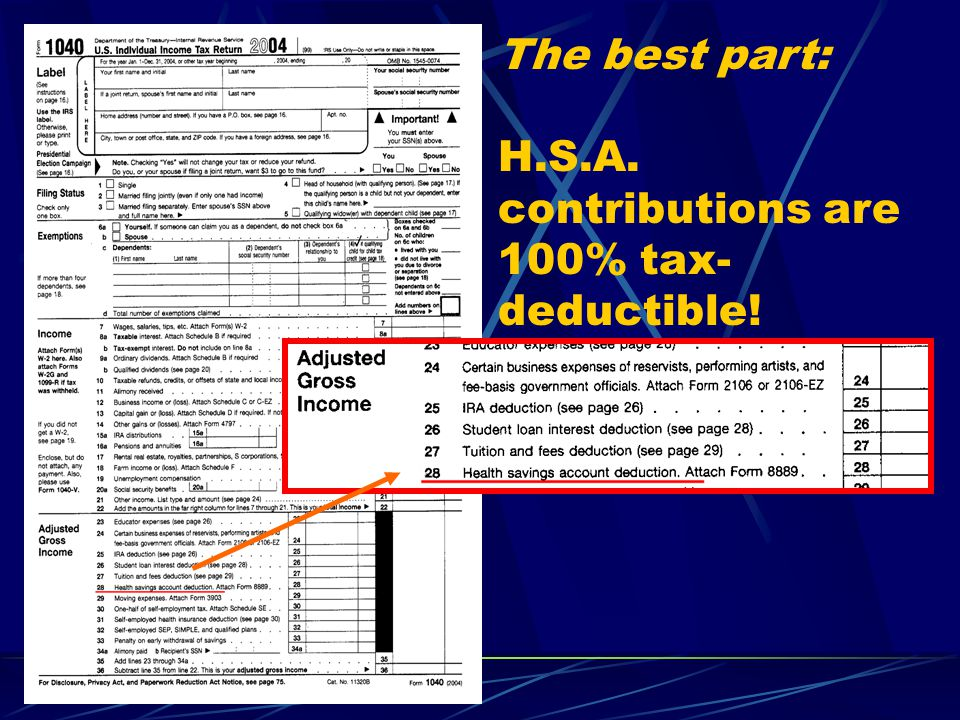 The best part: H.S.A. contributions are 100% tax- deductible!