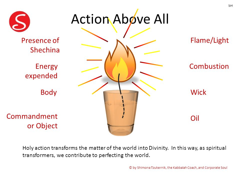 Action Above All © by Shimona Tzukernik, the Kabbalah Coach, and Corporate Soul bH The essential thing is not study but deed.