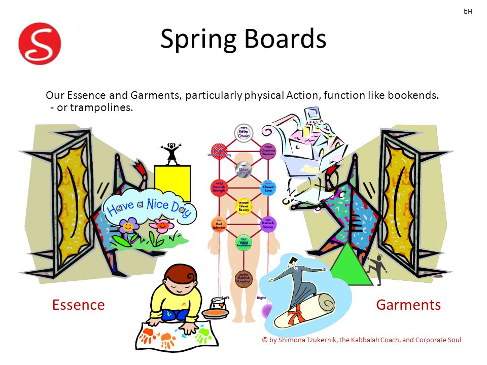 Spring Boards © by Shimona Tzukernik, the Kabbalah Coach, and Corporate Soul bH Our Essence and Garments, particularly physical Action, function like