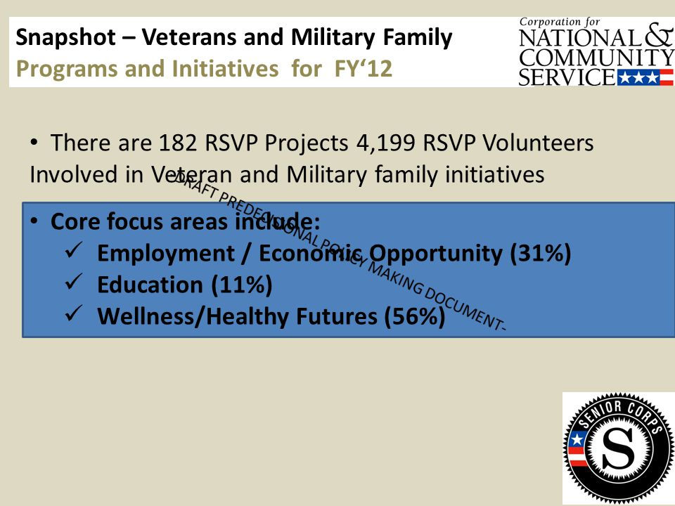 Snapshot – Veterans and Military Family Programs and Initiatives for FY'12 There are 182 RSVP Projects 4,199 RSVP Volunteers Involved in Veteran and Military family initiatives Core focus areas include: Employment / Economic Opportunity (31%) Education (11%) Wellness/Healthy Futures (56%)