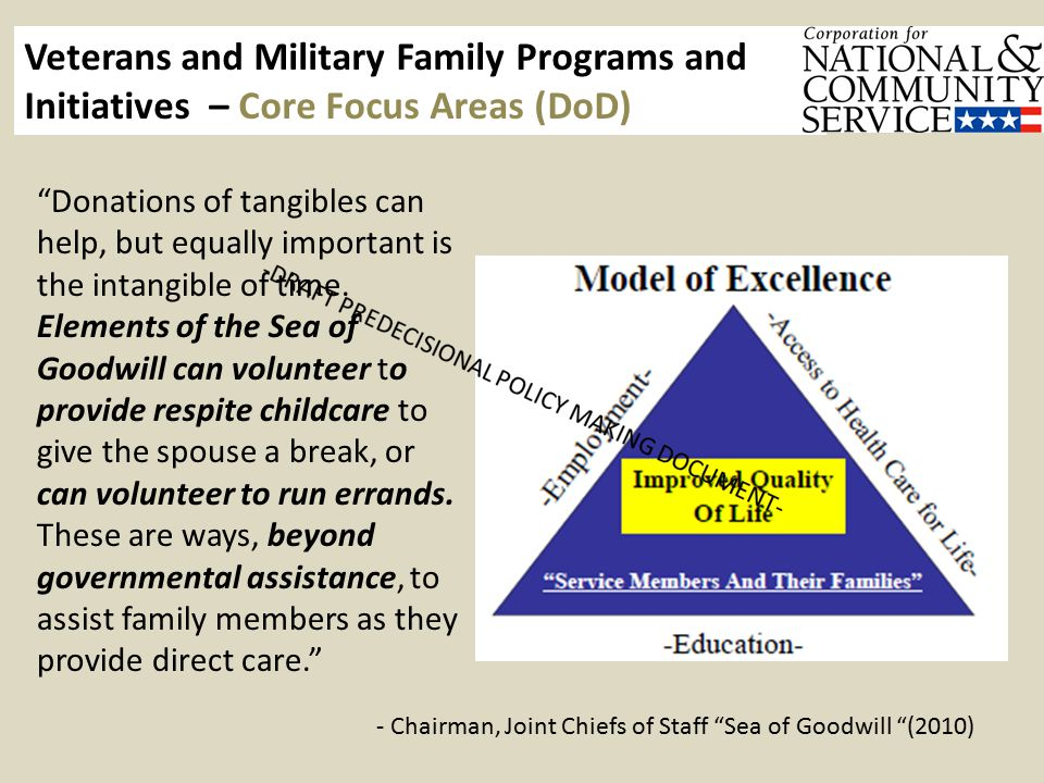 Veterans and Military Family Programs and Initiatives – Core Focus Areas (DoD) Donations of tangibles can help, but equally important is the intangible of time.