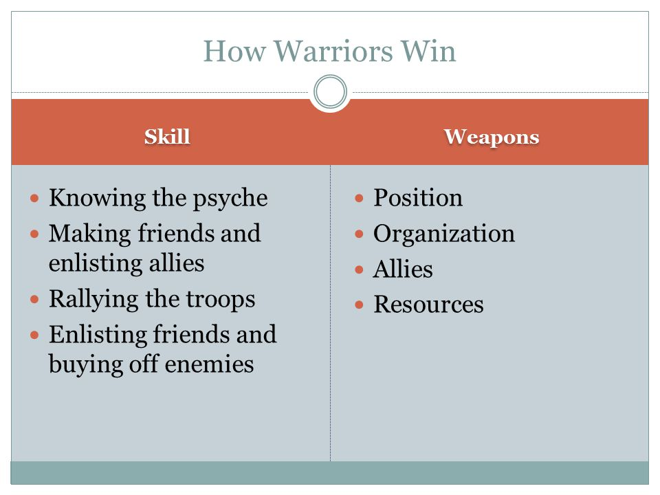 Skill Weapons Knowing the psyche Making friends and enlisting allies Rallying the troops Enlisting friends and buying off enemies Position Organization Allies Resources How Warriors Win