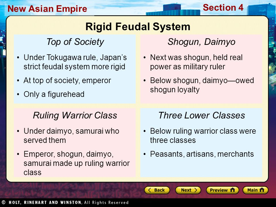 Section 4 New Asian Empire Top of Society Under Tokugawa rule, Japan's strict feudal system more rigid At top of society, emperor Only a figurehead Ru