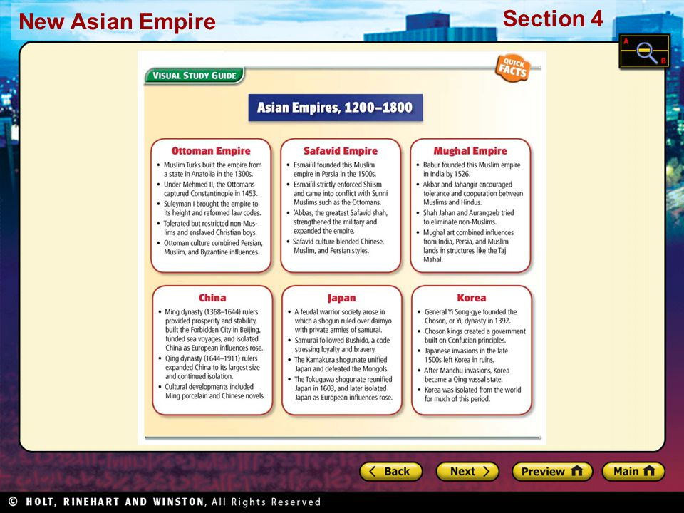 Section 4 New Asian Empire