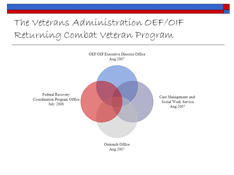The Veterans Administration OEF/OIF Returning Combat Veteran Program OEF/OIF Executive Director Office Aug 2007 Care Management and Social Work Service Aug 2007 Outreach Office Aug 2007 Federal Recovery Coordination Program Office July 2008